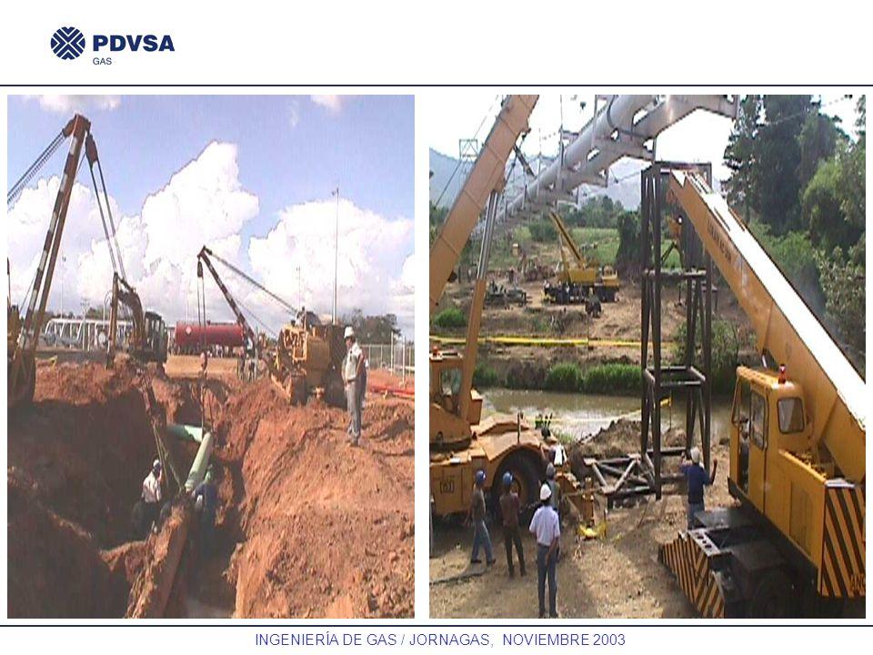 GAS INGENIERÍA DE GAS / JORNAGAS, NOVIEMBRE 2003