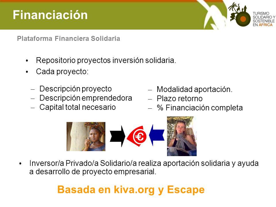 Financiación Plataforma Financiera Solidaria Repositorio proyectos inversión solidaria. Cada proyecto: Inversor/a Privado/a Solidario/a realiza aporta