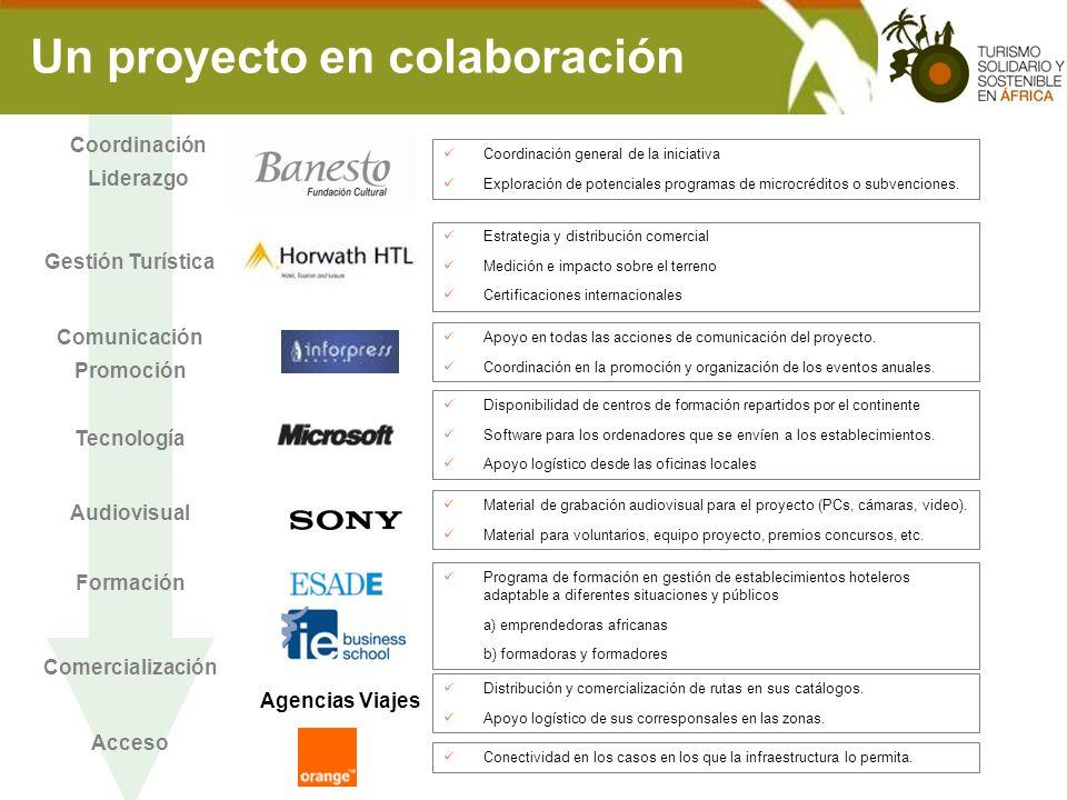 Un proyecto en colaboración Coordinación general de la iniciativa Exploración de potenciales programas de microcréditos o subvenciones. Disponibilidad