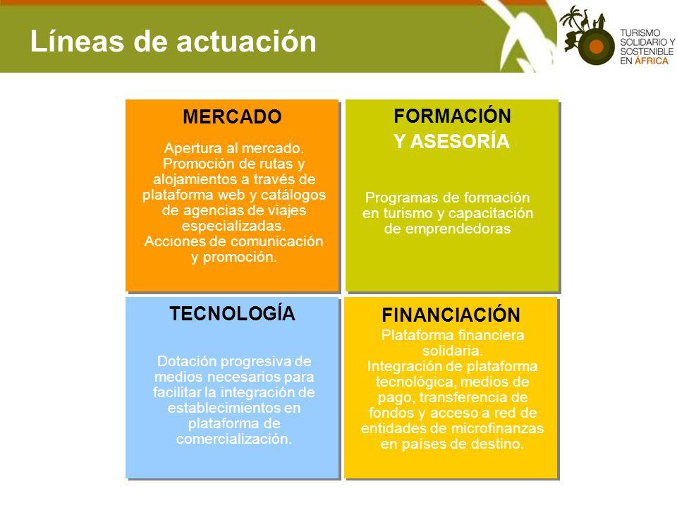 Líneas de actuación FINANCIACIÓN MERCADO Apertura al mercado. Promoción de rutas y alojamientos a través de plataforma web y catálogos de agencias de