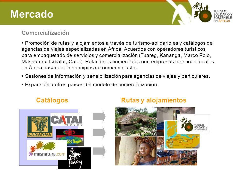 Turismo Solidario en…