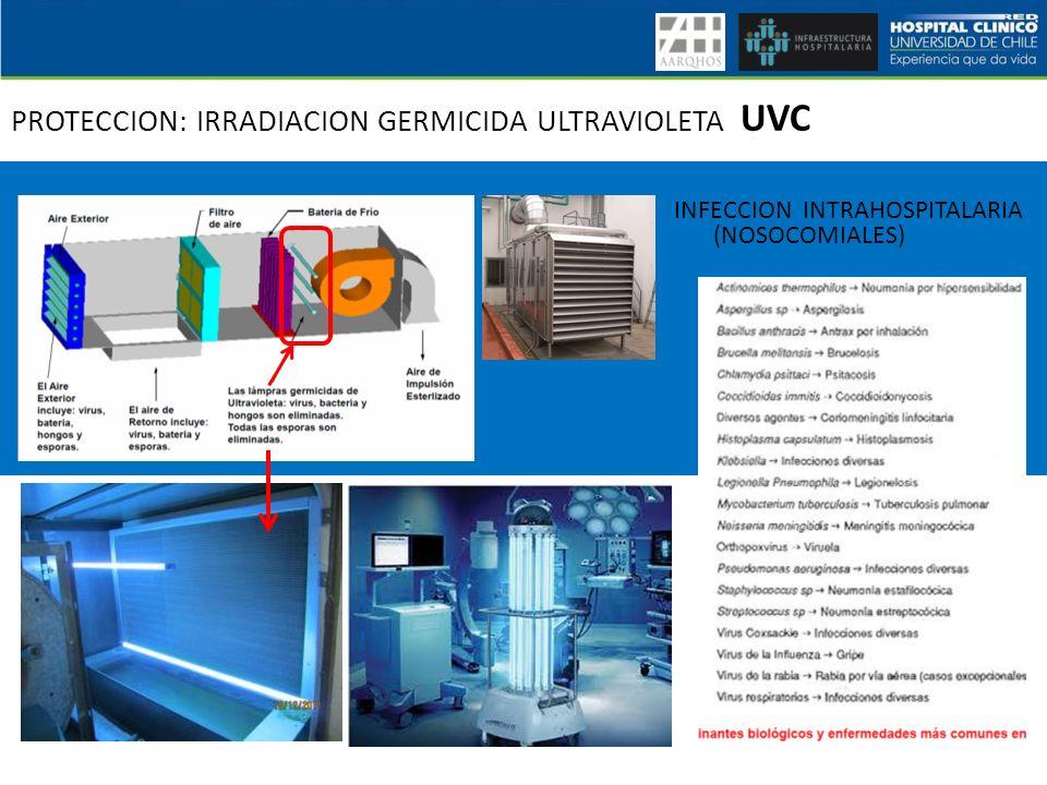 PROTECCION: IRRADIACION GERMICIDA ULTRAVIOLETA UVC INFECCION INTRAHOSPITALARIA (NOSOCOMIALES)