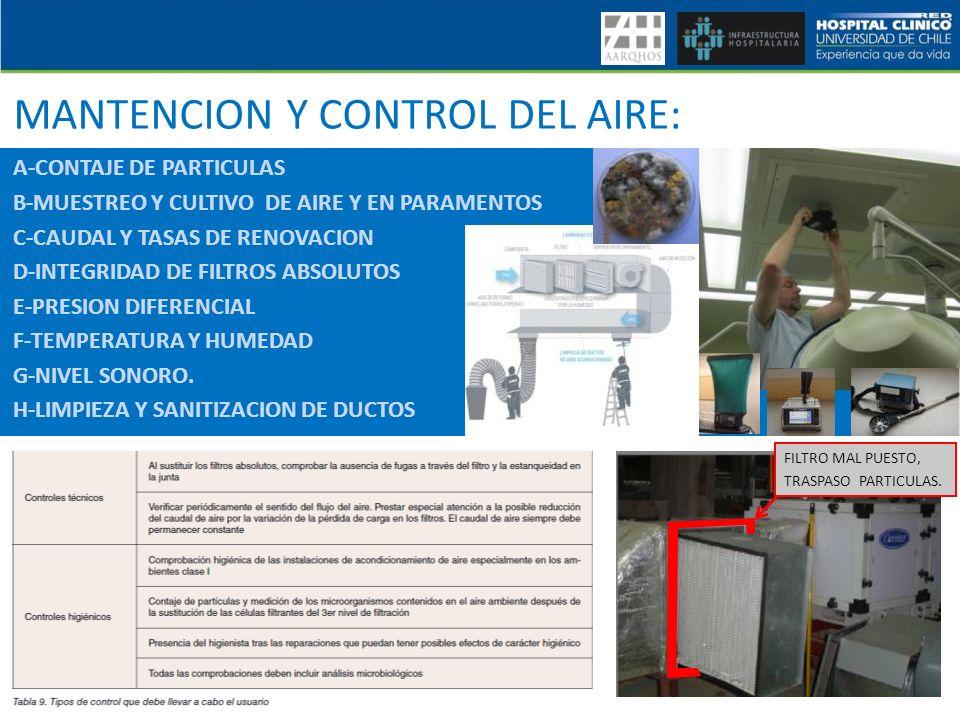 MANTENCION Y CONTROL DEL AIRE: A-CONTAJE DE PARTICULAS B-MUESTREO Y CULTIVO DE AIRE Y EN PARAMENTOS C-CAUDAL Y TASAS DE RENOVACION D-INTEGRIDAD DE FIL