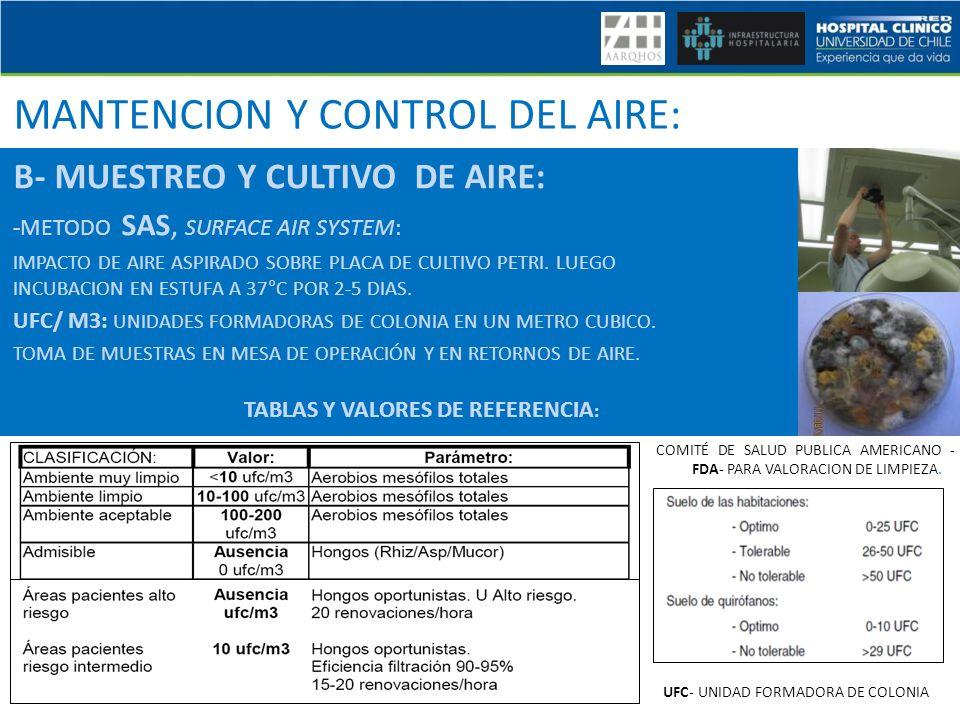 MANTENCION Y CONTROL DEL AIRE: B- MUESTREO Y CULTIVO DE AIRE: -METODO SAS, SURFACE AIR SYSTEM: IMPACTO DE AIRE ASPIRADO SOBRE PLACA DE CULTIVO PETRI.
