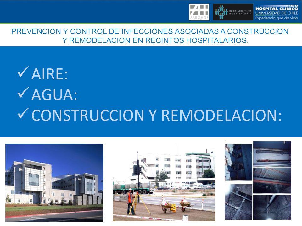 AIRE: AGUA: CONSTRUCCION Y REMODELACION: PREVENCION Y CONTROL DE INFECCIONES ASOCIADAS A CONSTRUCCION Y REMODELACION EN RECINTOS HOSPITALARIOS.