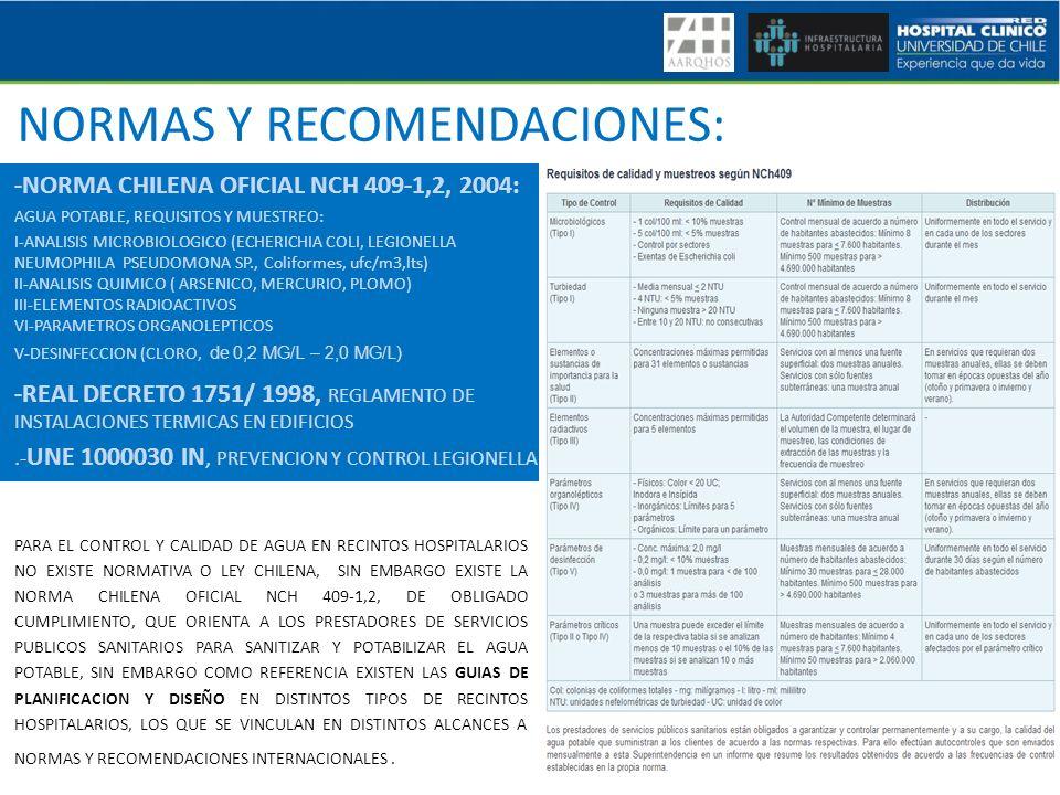 NORMAS Y RECOMENDACIONES: -REAL DECRETO 1751/ 1998, REGLAMENTO DE INSTALACIONES TERMICAS EN EDIFICIOS.- UNE 1000030 IN, PREVENCION Y CONTROL LEGIONELL