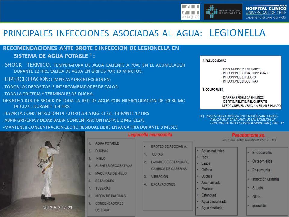 PRINCIPALES INFECCIONES ASOCIADAS AL AGUA: LEGIONELLA RECOMENDACIONES ANTE BROTE E INFECCION DE LEGIONELLA EN SISTEMA DE AGUA POTABLE ¹ : -SHOCK TERMI