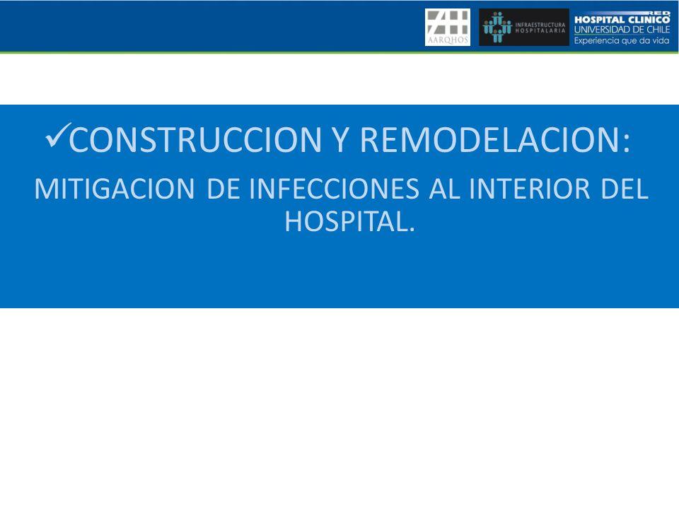 CONSTRUCCION Y REMODELACION: MITIGACION DE INFECCIONES AL INTERIOR DEL HOSPITAL.