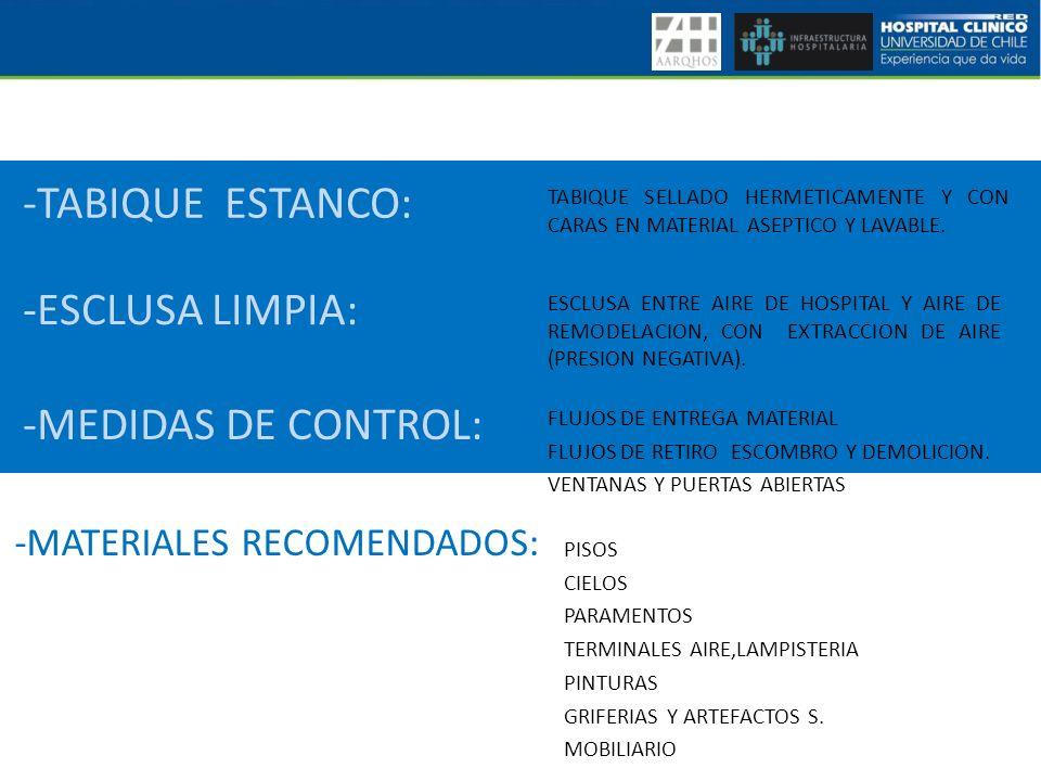 -TABIQUE ESTANCO: TABIQUE SELLADO HERMETICAMENTE Y CON CARAS EN MATERIAL ASEPTICO Y LAVABLE. -MATERIALES RECOMENDADOS: PISOS CIELOS PARAMENTOS TERMINA