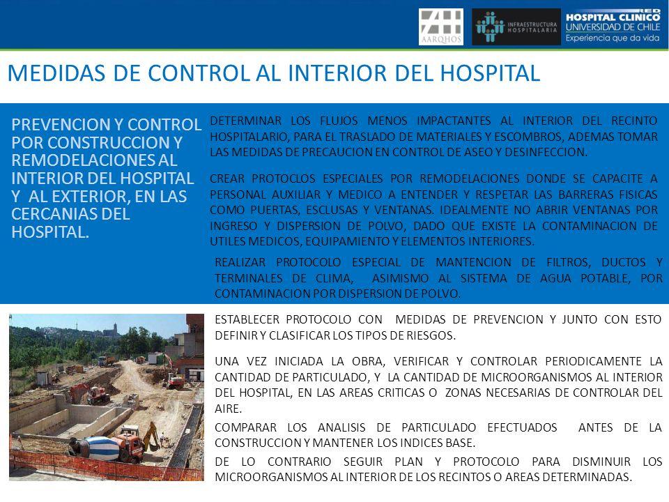 PREVENCION Y CONTROL POR CONSTRUCCION Y REMODELACIONES AL INTERIOR DEL HOSPITAL Y AL EXTERIOR, EN LAS CERCANIAS DEL HOSPITAL. DETERMINAR LOS FLUJOS ME