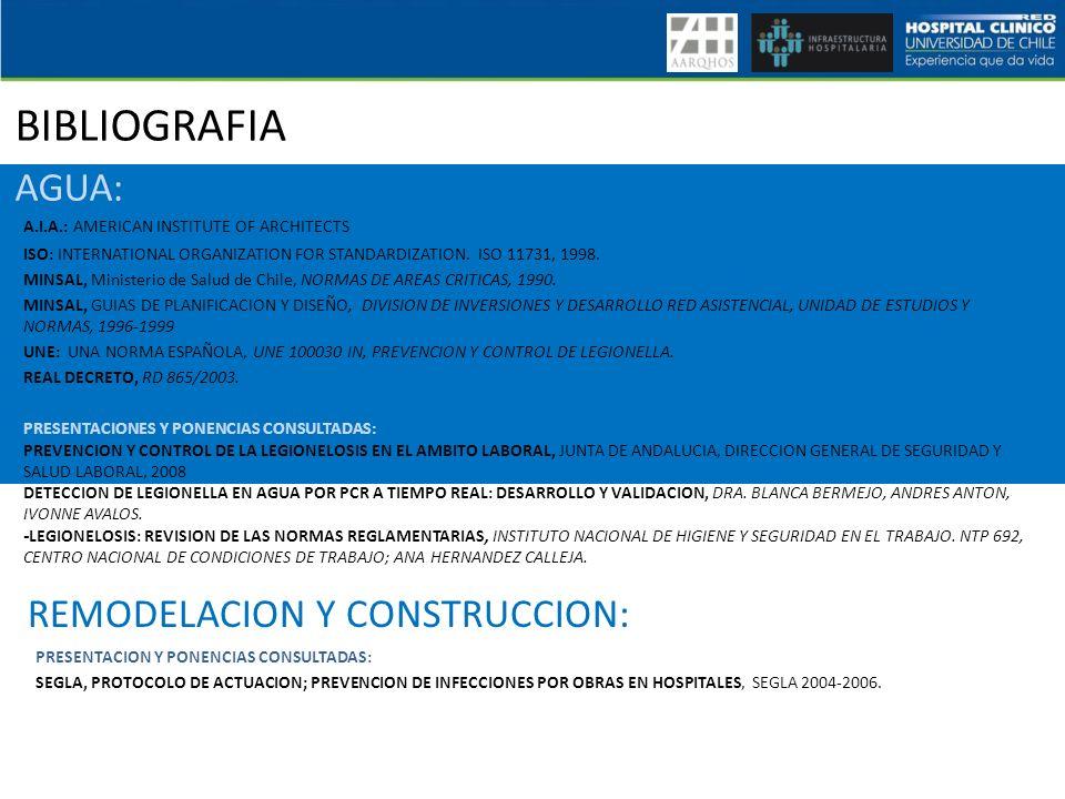 BIBLIOGRAFIA A.I.A.: AMERICAN INSTITUTE OF ARCHITECTS ISO: INTERNATIONAL ORGANIZATION FOR STANDARDIZATION. ISO 11731, 1998. MINSAL, Ministerio de Salu