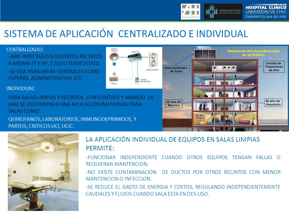 NORMAS Y RECOMENDACIONES: ASHRAE: AMERICAN SOCIETY OF HEATING, REFRIGERATION AND AIR-CONDITIONING ENGINEERS FS: FEDERAL ESTÁNDAR U.S ISO: INTERNATIONAL ORGANIZATION FOR STANDARDIZATION UNE: UNA NORMA ESPAÑOLA A.I.A.: AMERICAN INSTITUT OF ARCHITECTURE, ACADEMY OF ARCHITECTURE FOR HEALT.