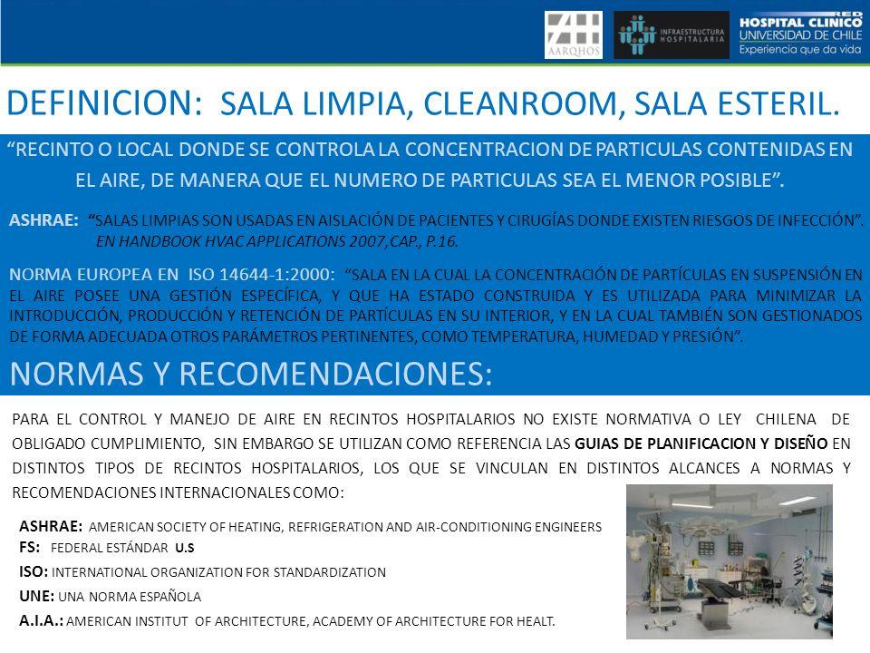 NORMAS Y RECOMENDACIONES: ASHRAE: AMERICAN SOCIETY OF HEATING, REFRIGERATION AND AIR-CONDITIONING ENGINEERS FS: FEDERAL ESTÁNDAR U.S ISO: INTERNATIONA
