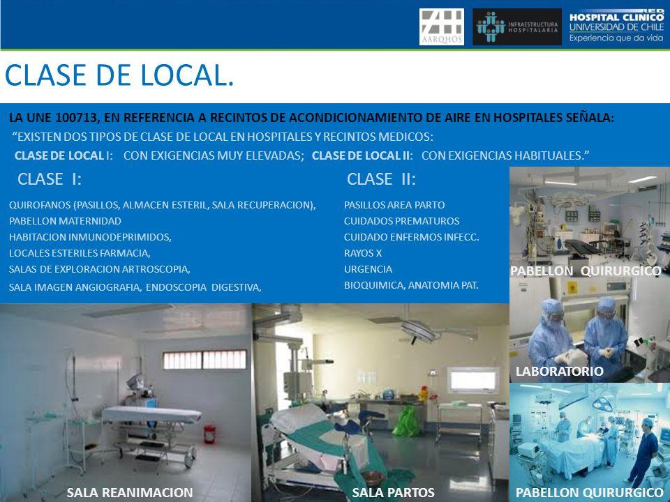 CLASE DE LOCAL. QUIROFANOS (PASILLOS, ALMACEN ESTERIL, SALA RECUPERACION), PABELLON MATERNIDAD HABITACION INMUNODEPRIMIDOS, LOCALES ESTERILES FARMACIA