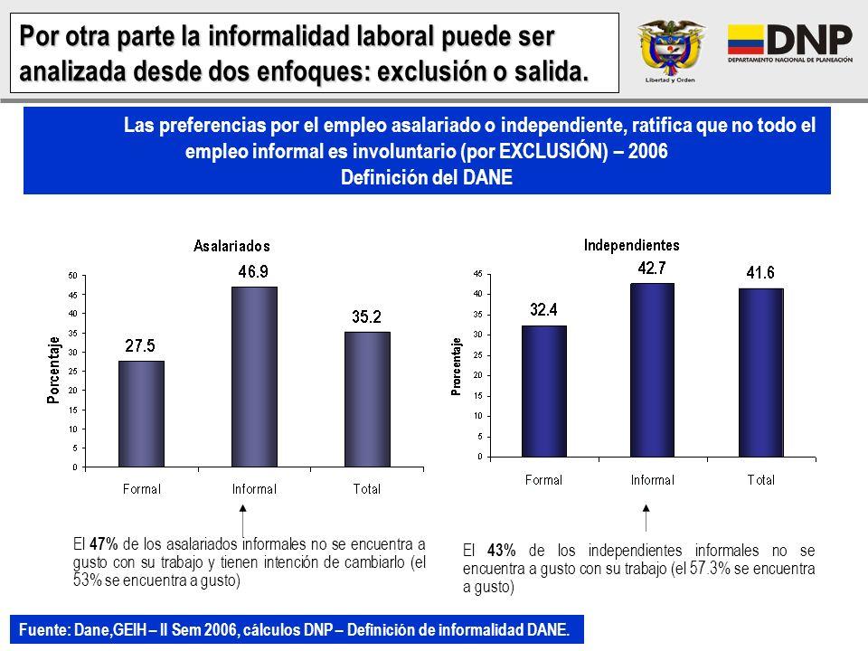 La informalidad según el tamaño de la empresa y la ocupación En Colombia tradicionalmente medimos la informalidad a partir de la definición del DANE D