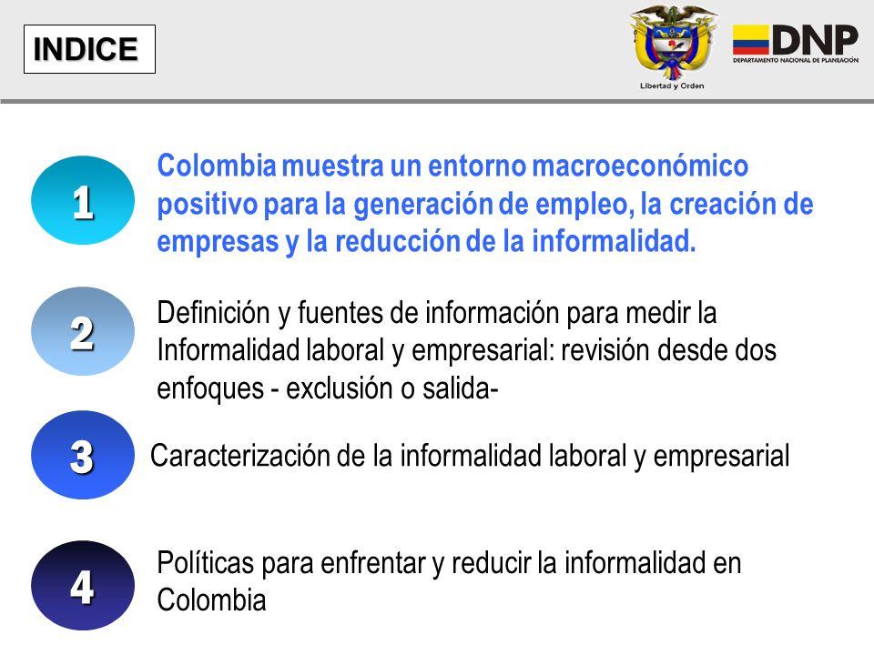 Colombia muestra un entorno macroeconómico positivo para la generación de empleo, la creación de empresas y la reducción de la informalidad.