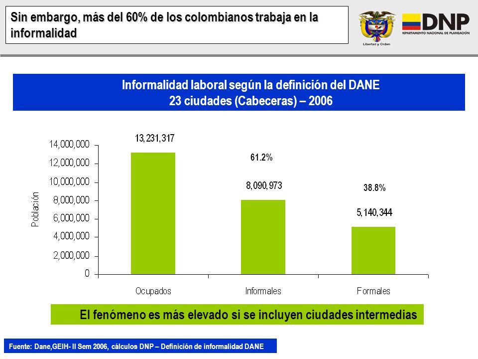 * Datos a abril Fuente: MPS, 2007 datos a julio Afiliación a la Seguridad Social – Registros administrativos La disminución de la informalidad se refl