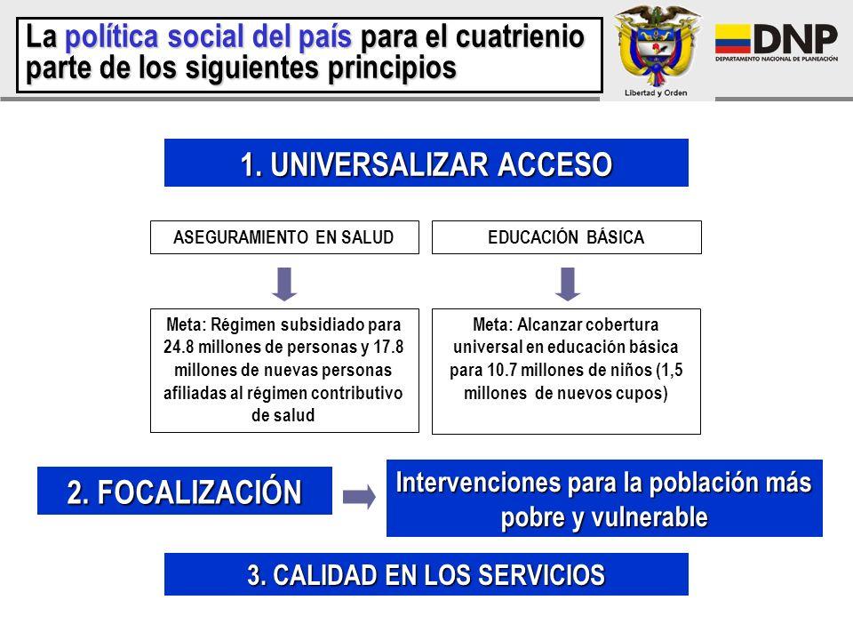 El Plan Nacional de Desarrollo 2006 – 2010: Estado Comunitario, Desarrollo para Todos, consolida los buenos resultados sociales y económicos Basado en