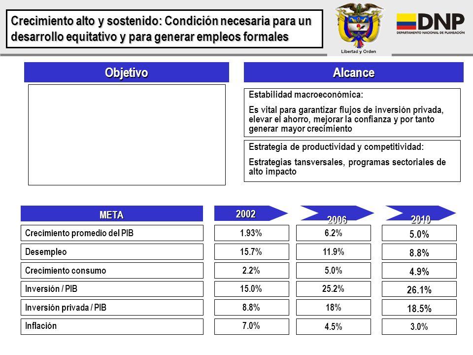 Políticas para afectar la oferta laboral Políticas para enfrentar y reducir la informalidad en Colombia La informalidad es un fenómeno multicausal, po