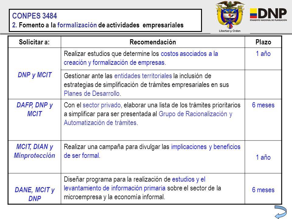 CONPES 3484 2. Fomento a la formalización de actividades empresariales Objetivo: reducir los trámites y costos de transacción para operar en la formal