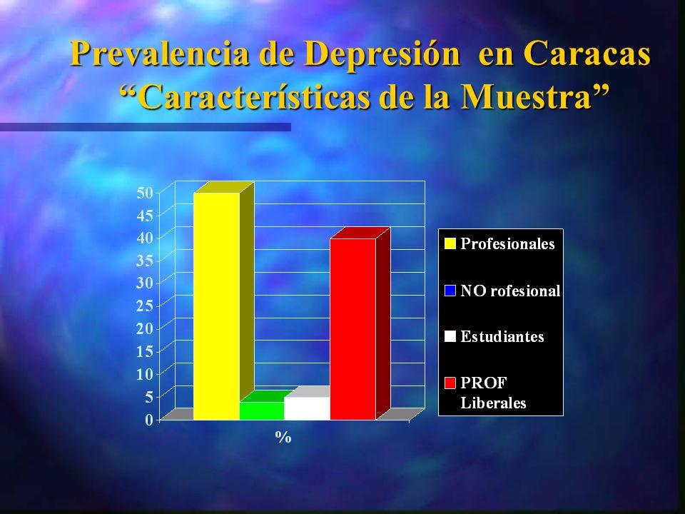 Prevalencia de Depresión en Caracas Características de la Muestra
