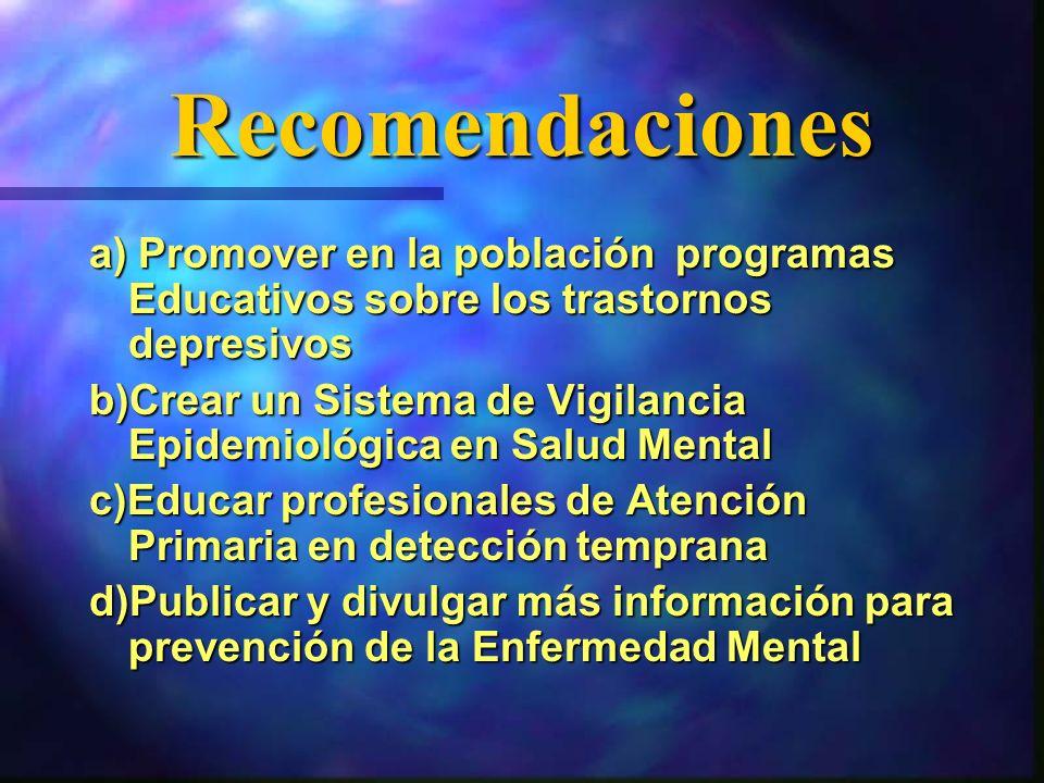 Recomendaciones a) Promover en la población programas Educativos sobre los trastornos depresivos b)Crear un Sistema de Vigilancia Epidemiológica en Sa