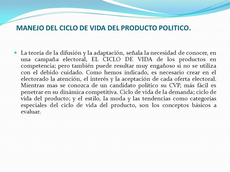 CICLO DE VIDA DE LA DEMANDA ELECTORAL.