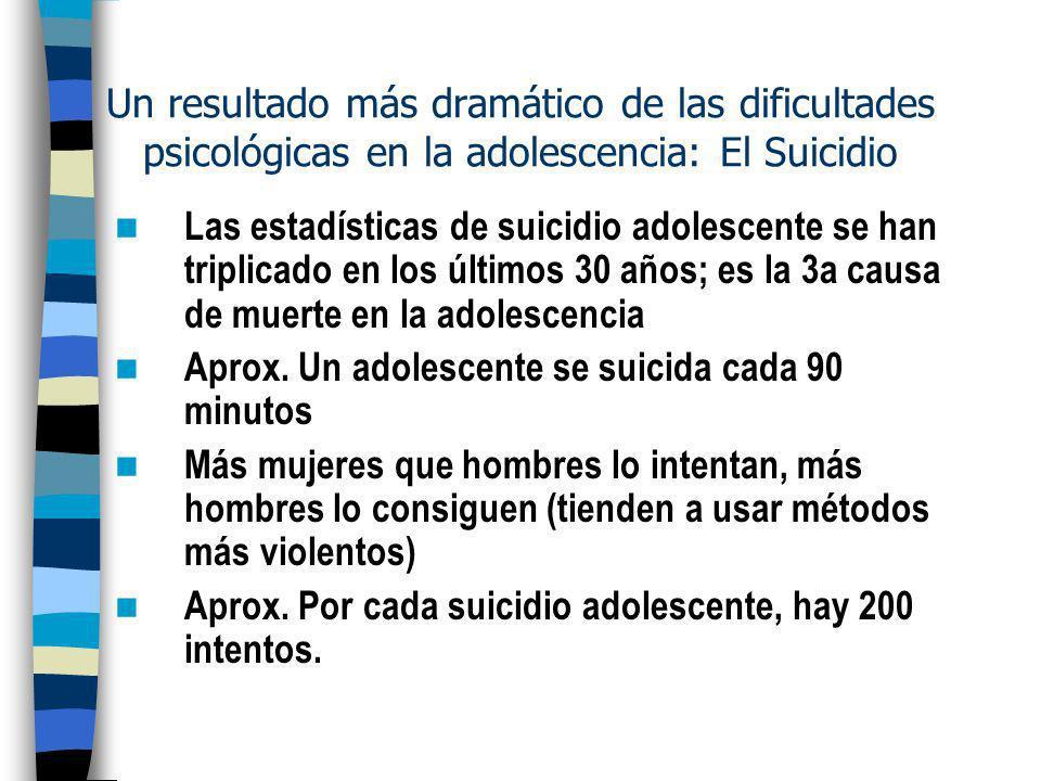 Las mujeres suelen presentar mayores índices de depresión que los hombres; las causas de ésto son inciertas. – ¿Se encuentran bajo mayores demandas es