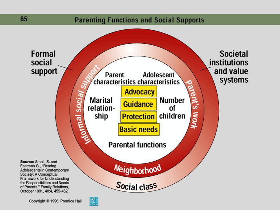 Consecuencias del embarazo adolescente El embarazo adolescente puede ser devastador tnato para el producto como para la madre (también para el padre,