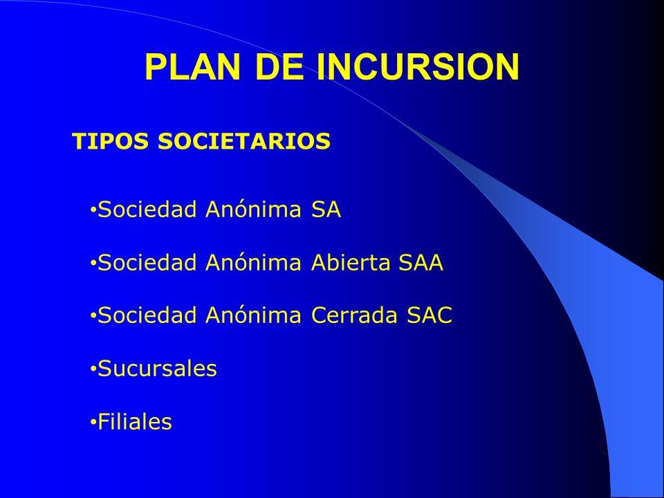 PLAN DE INCURSION TIPOS SOCIETARIOS Sociedad Anónima SA Sociedad Anónima Abierta SAA Sociedad Anónima Cerrada SAC Sucursales Filiales