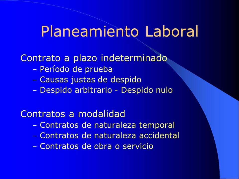 Planeamiento Laboral Contrato a plazo indeterminado – Período de prueba – Causas justas de despido – Despido arbitrario - Despido nulo Contratos a mod