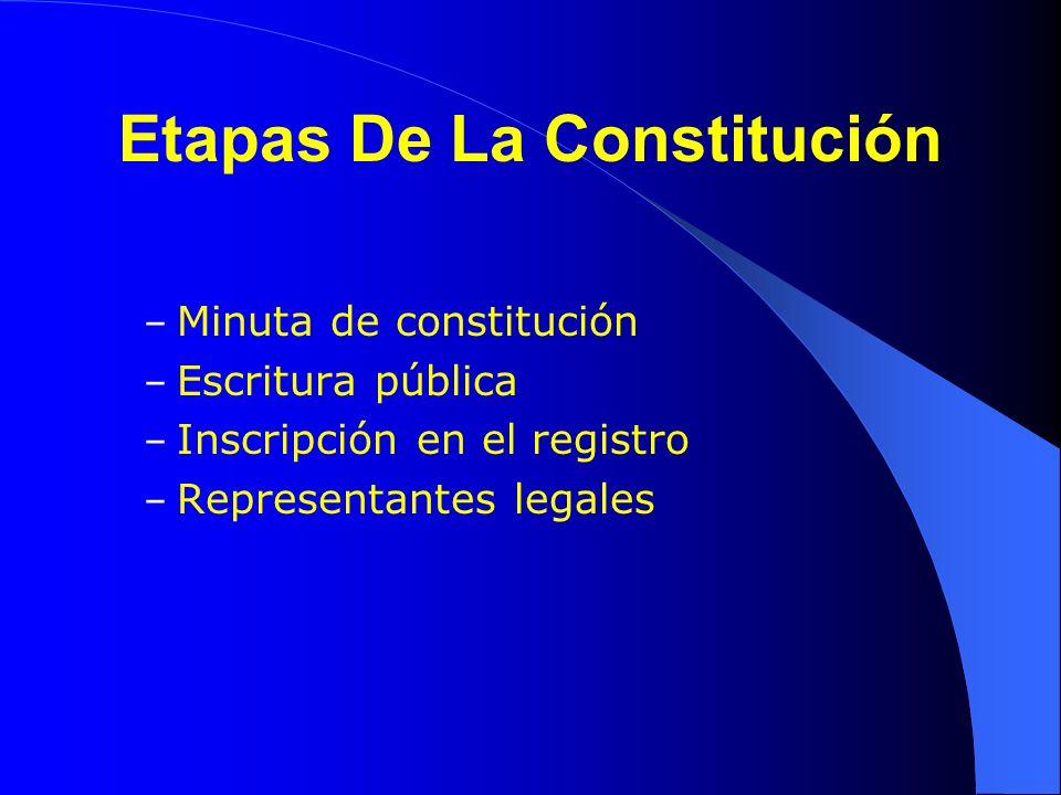 Actos posteriores a la constitución Registro Único De Contribuyente - R.U.C.