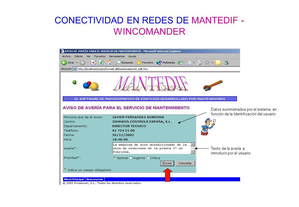 Datos suministrados por el sistema, en función de la Identificación del usuario Texto de la avería a introducir por el usuario