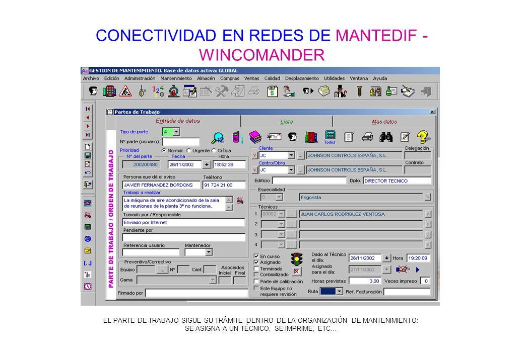 CONECTIVIDAD EN REDES DE MANTEDIF - WINCOMANDER EL PARTE DE TRABAJO SIGUE SU TRÁMITE DENTRO DE LA ORGANIZACIÓN DE MANTENIMIENTO: SE ASIGNA A UN TÉCNIC