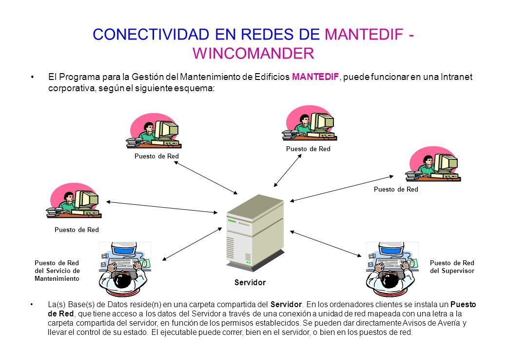 CONECTIVIDAD EN REDES DE MANTEDIF-WINCOMANDER Si el Mantenedor dispone de conexión a la Intranet (por medio de una conexión física, VPN o similar), también dispondrá de acceso total al Servidor.