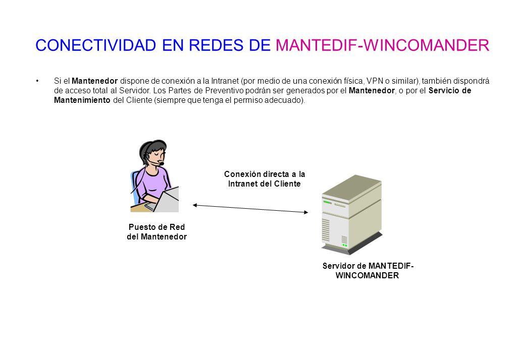 CONECTIVIDAD EN REDES DE MANTEDIF-WINCOMANDER Si el Mantenedor dispone de conexión a la Intranet (por medio de una conexión física, VPN o similar), ta