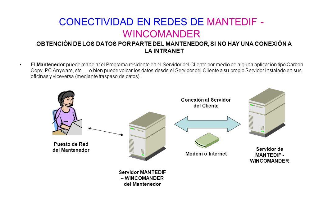 CONECTIVIDAD EN REDES DE MANTEDIF- WINCOMANDER OBTENCIÓN DE FUNCIONAMIENTO DE LOS EQUIPOS DE LA INSTALACIÓN DESDE EL SISTEMA METASYS DE JOHNSON CONTROLS Estación de Trabajo del Operador METASYS ó M Workstation Red local Ethernet (conexión DDE mediante METALINK) Servidor de MANTEDIF- WINCOMANDER De forma periódica, MANTEDIF – WINCOMANDER lee los valores de los puntos del Sistema de Control indicados, los compara con los límites establecidos y genera, si procede, los Partes de Mantenimiento en función de los valores leidos (Mantenimiento Predictivo)