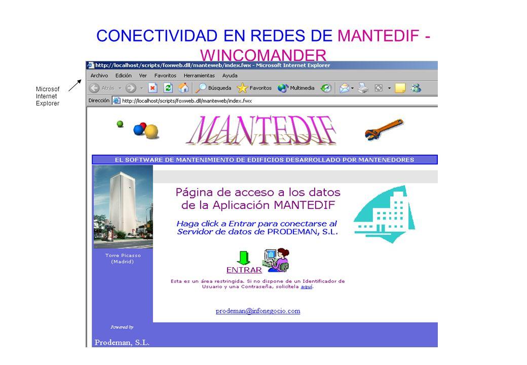 CONECTIVIDAD EN REDES DE MANTEDIF - WINCOMANDER Datos a introducir por el usuario