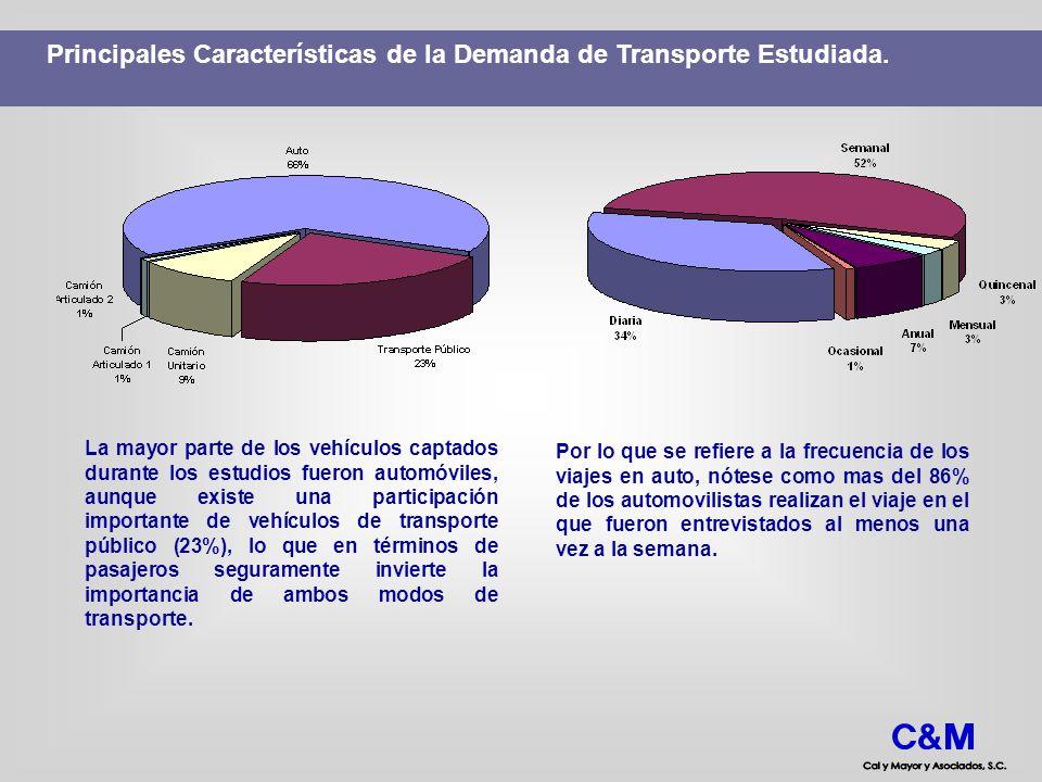 Principales Características de la Demanda de Transporte Estudiada. La mayor parte de los vehículos captados durante los estudios fueron automóviles, a