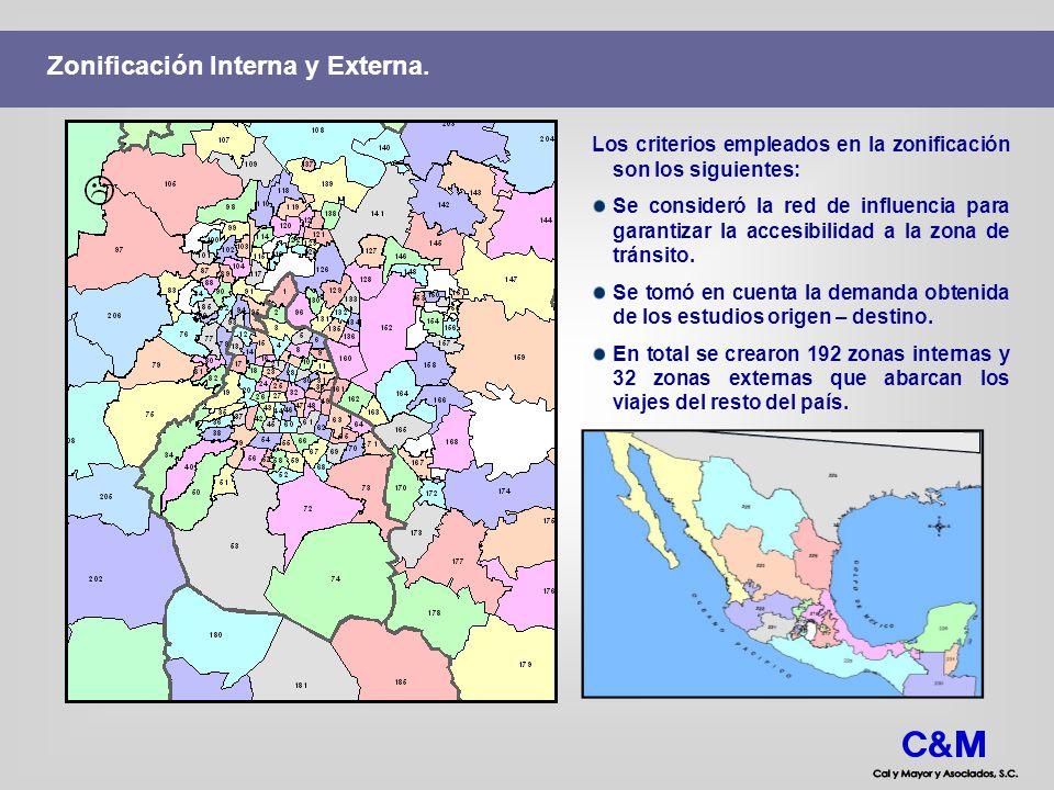 Zonificación Interna y Externa. Los criterios empleados en la zonificación son los siguientes: Se consideró la red de influencia para garantizar la ac