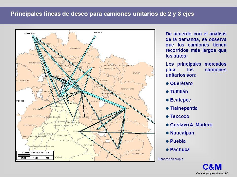 Principales líneas de deseo para camiones unitarios de 2 y 3 ejes De acuerdo con el análisis de la demanda, se observa que los camiones tienen recorri