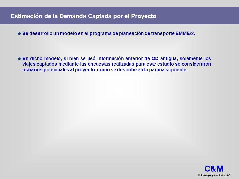 Estimación de la Demanda Captada por el Proyecto Se desarrollo un modelo en el programa de planeación de transporte EMME/2. En dicho modelo, si bien s