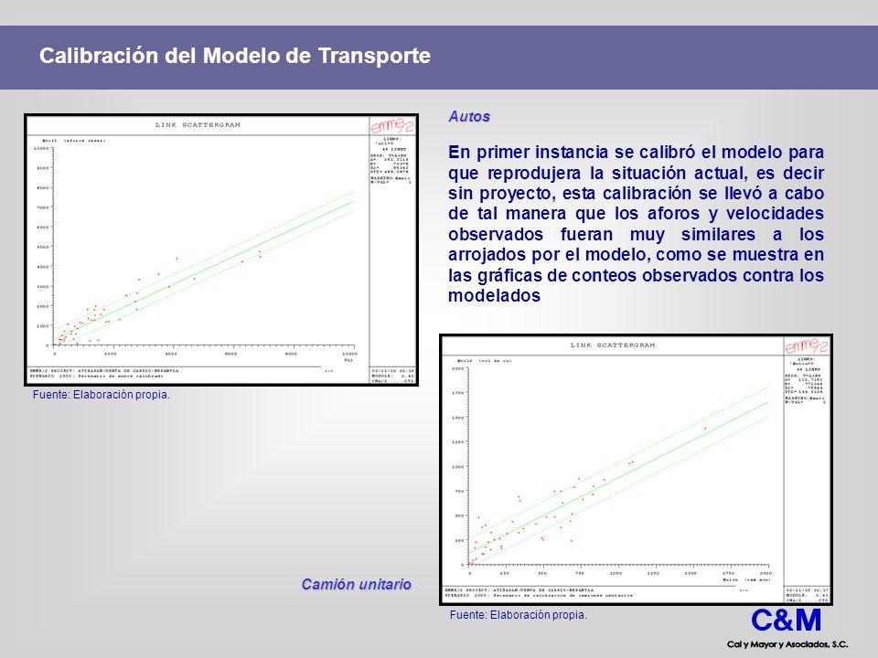 Calibración del Modelo de Transporte Fuente: Elaboración propia. Autos Camión unitario En primer instancia se calibró el modelo para que reprodujera l