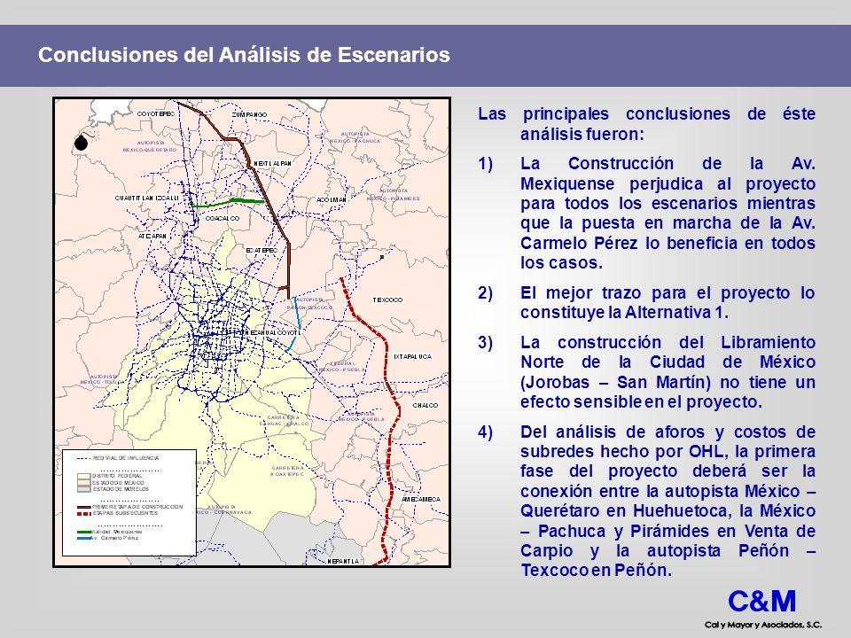 Conclusiones del Análisis de Escenarios Las principales conclusiones de éste análisis fueron: 1)La Construcción de la Av. Mexiquense perjudica al proy