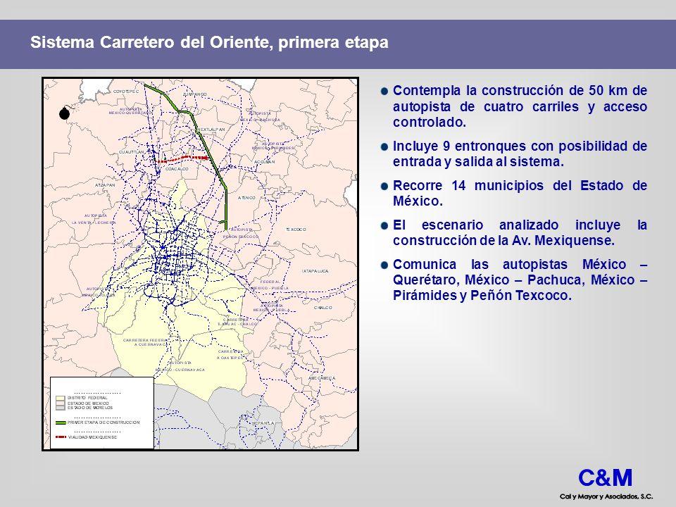 Sistema Carretero del Oriente, primera etapa Contempla la construcción de 50 km de autopista de cuatro carriles y acceso controlado. Incluye 9 entronq