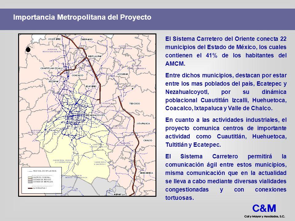 Importancia Metropolitana del Proyecto El Sistema Carretero del Oriente conecta 22 municipios del Estado de México, los cuales contienen el 41% de los