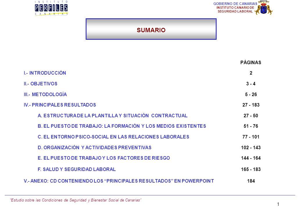 Estudio sobre las Condiciones de Seguridad y Bienestar Social de Canarias 1 GOBIERNO DE CANARIAS INSTITUTO CANARIO DE SEGURIDAD LABORAL SUMARIO PÁGINAS I.- INTRODUCCIÓN2 II.- OBJETIVOS3 - 4 III.- METODOLOGÍA5 - 26 IV.- PRINCIPALES RESULTADOS27 - 183 A.