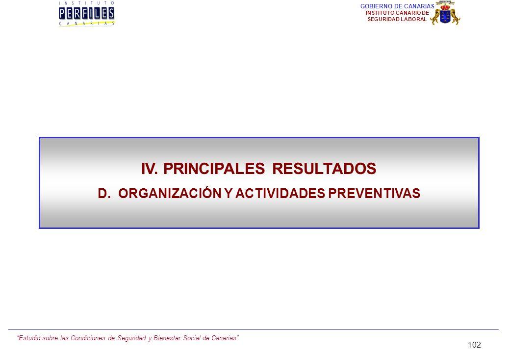 Estudio sobre las Condiciones de Seguridad y Bienestar Social de Canarias 101 GOBIERNO DE CANARIAS INSTITUTO CANARIO DE SEGURIDAD LABORAL SÍNTESIS Y C