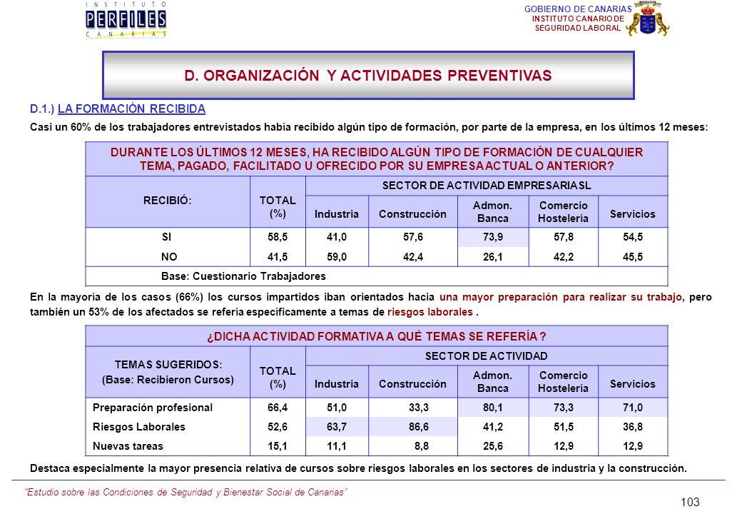Estudio sobre las Condiciones de Seguridad y Bienestar Social de Canarias 102 GOBIERNO DE CANARIAS INSTITUTO CANARIO DE SEGURIDAD LABORAL IV. PRINCIPA