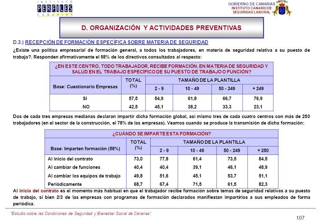 Estudio sobre las Condiciones de Seguridad y Bienestar Social de Canarias 106 GOBIERNO DE CANARIAS INSTITUTO CANARIO DE SEGURIDAD LABORAL D.2.) ASISTE